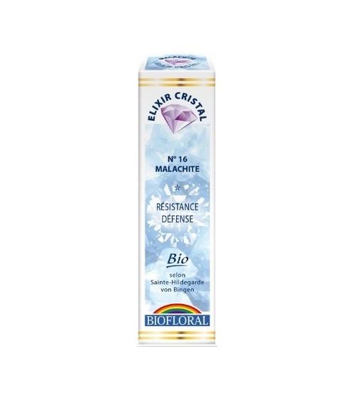 Elixir minéral Malachite