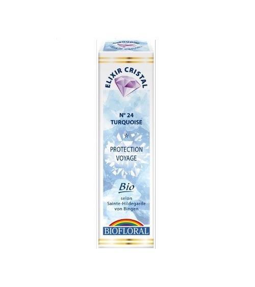 Elixir minéral Turquoise