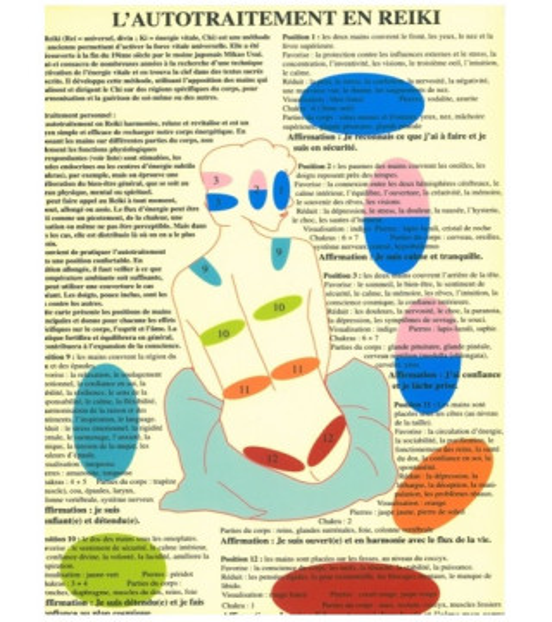 Méditations corporelles unifiantes