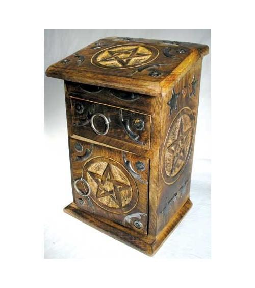 Cabinet Pentagramme