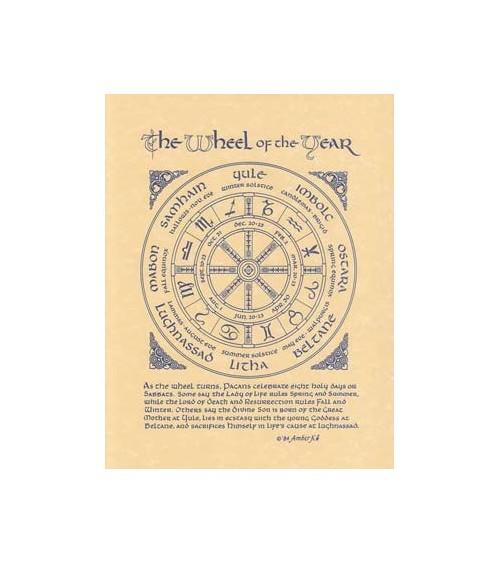 Poster Roue de l'année
