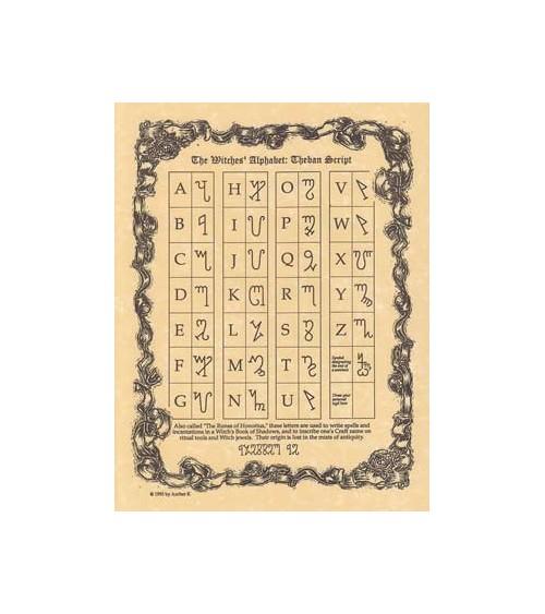 Alphabet des Sorcières